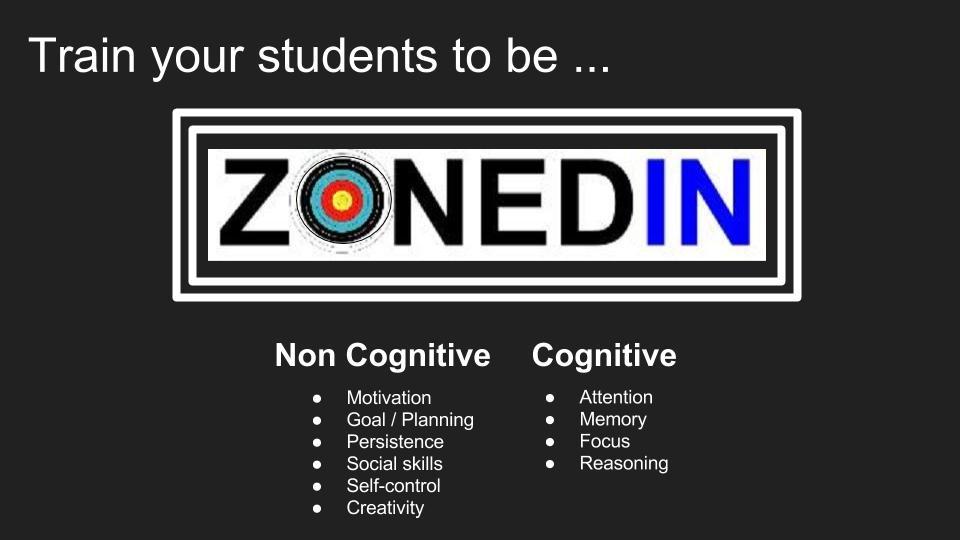 ZonedIn (2)